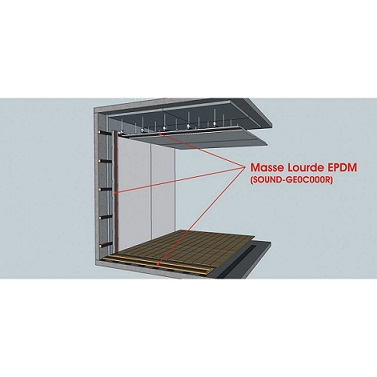 Pack masse lourde 3 plaques mur sol plafond surface 5 25 m2 for Isolation phonique d une porte
